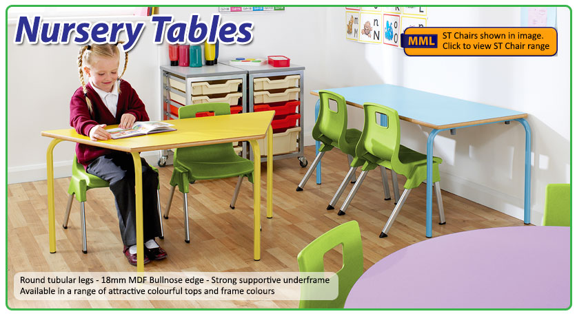 Nursery Tables Frag